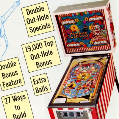 bally, circus, pinball, sales, price, date, city, condition, auction, ebay, private sale, retail sale, pinball machine, pinball price